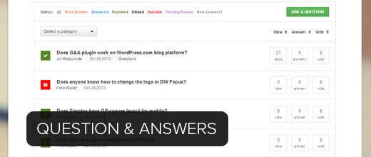 6 19 نوع وب سایتی که میتوانید با وردپرس بسازید