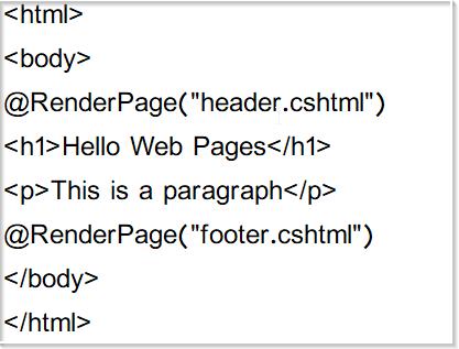 نمونه کد زبان برنامه نویسی asp.net